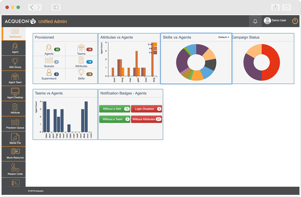 Get all your unified communications and contact center admin tools in one place using Acqueon Unified Admin